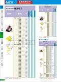 2015A27SUMITOMO住友电工TGA三角形切槽刀片,MiTSUBiSHi三菱MGTR三角形切槽刀片,NTK三角形GTM切槽刀片图片价格