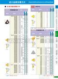 2015A28KYOCERA京瓷TGF,GBA三角形切槽刀片,Tungaloy东芝JTG三角形切槽刀片图片价格