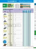 2015A34MZG品牌车削刀片,GE型切槽刀片,适用于外圆槽,内孔槽及端面槽图片价格