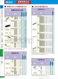 2015A35韩国KORLOY切槽切断刀片,MiTSUBiSHi三菱切槽切断刀片图片价格