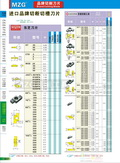 2015A37Tungaloy东芝切槽切断刀片,KYOCERA京瓷切槽刀片图片价格