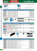 2015B55MZG数控车刀,S-KTGF螺钉式三角型刀片内孔切槽刀,GWC住友型,SGT东芝型,STG京瓷型,SMR外径槽刀图片价格