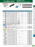 2015B56MZG数控车刀,MGIV机夹式KORLOY内孔切槽刀杆,KIGM京瓷型,TTI特固克型内孔切槽刀柄刀杆图片价格