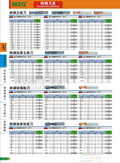 2015F01MZG品牌钨钢铣刀图片价格
