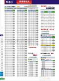 2015K39MZG品牌SG-ESS铣刀柄钻头,钨钢钻头,OK中心钻,MCO钨钢中心钻,钨钢钻头图片价格