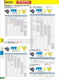 2015L03MZG品牌机夹式螺纹铣刀片图片价格