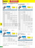 2015L05MZG品牌机夹式螺纹铣刀片图片价格