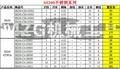 2015MZG钨钢铣刀SS200不锈钢用图片价格